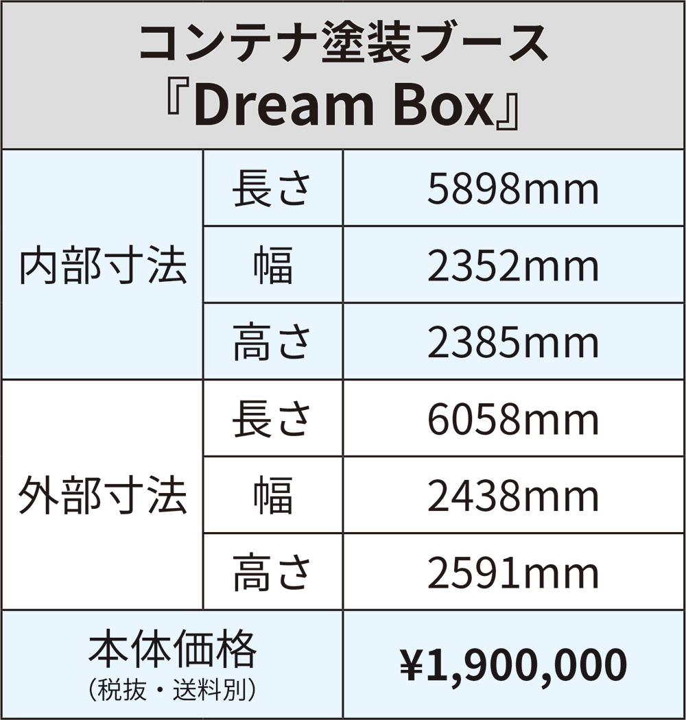 コンテナ塗装ブース「Dream Box」仕様